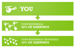 CashCrate Referral Program